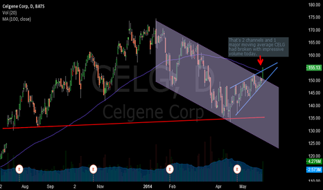 CELG: CELG wants to Part-ay