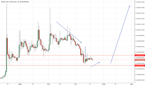 """PINKBTC: pink coin is """"pinking"""" my interest again..."""