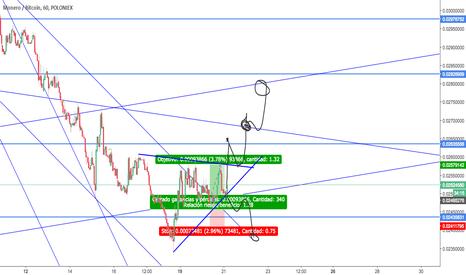 XMRBTC: xmr mirando el canal y triangulo de acumulación