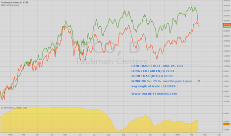 TCO: PAIR TRADE ,REIT : MAC VS. TCO