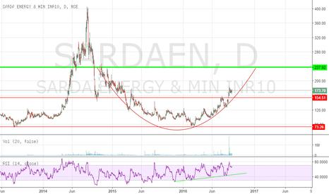 SARDAEN: Sarda Energy - Round Bottom Formation