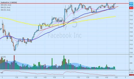 FB: Break from Rising Bottom