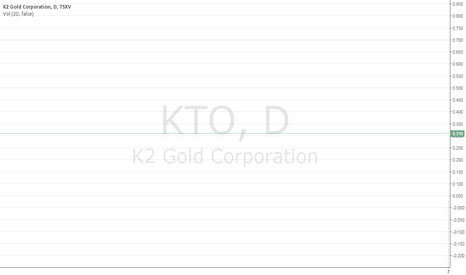 KTO: K2 Gold, a promising exploration play in the Yukon