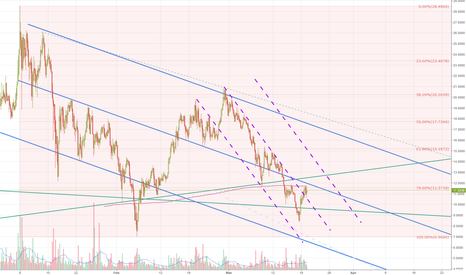 OMGUSD: OMG (OmiseGo) tunneling - linear continuation