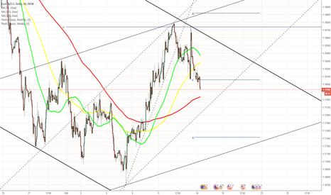 EURUSD: EUR/USD starts trading near weekly PP at 1.1810