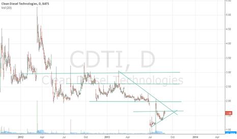 CDTI: cdti