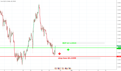 EURUSD: trade with >70% probability. buy@ 1.2213 ; stop-loss @ 1.2259