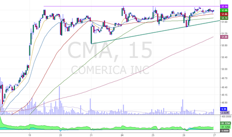 CMA: great force breakout formation