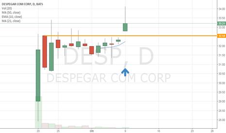DESP: Breakout $DESP
