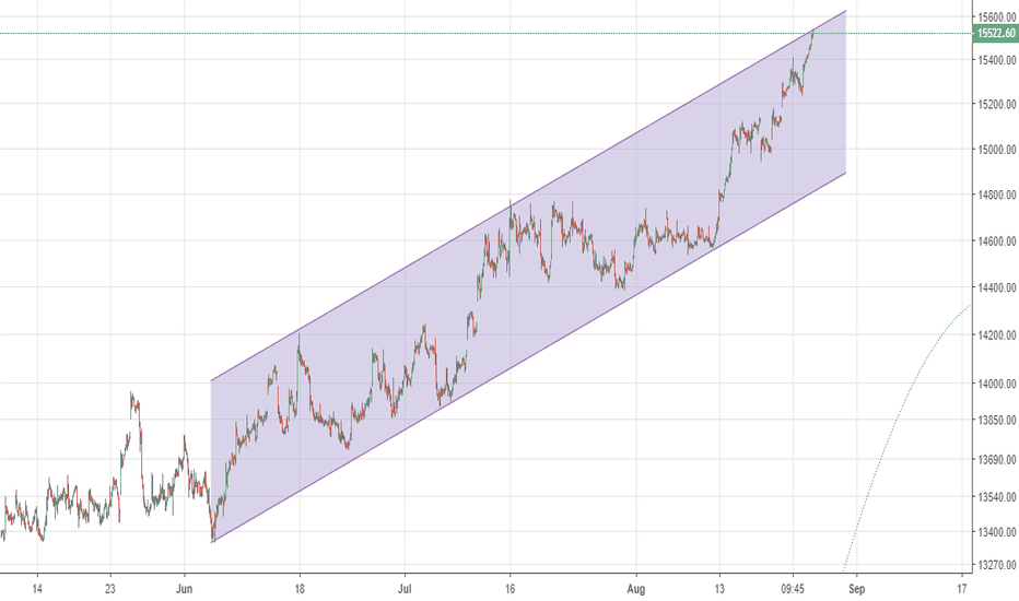 CNXIT: CNX IT - 30 mn log overstretched - case for another short here??