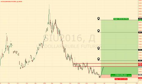 SIU2016: На пути к Aim1 у нас есть существенный ценовой рендж. Прошлое...