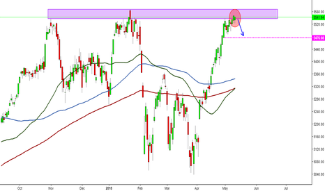 CAC: CAC in the black list?