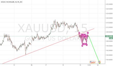 XAUUSD: Short Gold!