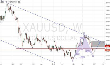 XAUUSD: Gold - Weekly