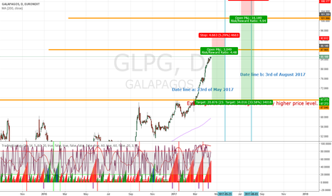 GLPG: Galapagos (Euronext:GLPG)