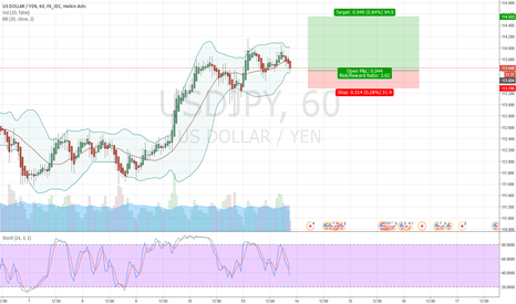 USDJPY: USDJPY LONG ADVICE