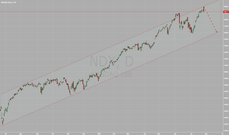 NDX: The music has stopped for NDX