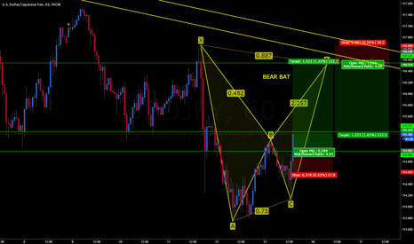 USDJPY: USDJPY LONG TO BEAR BAT
