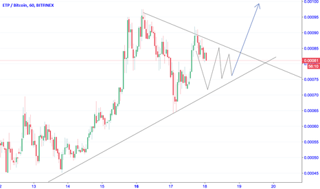 ETPBTC: ETP to the moon. not yet though.