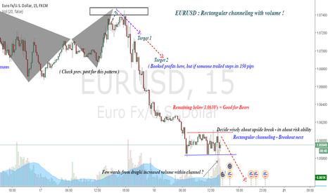 EURUSD: EURUSD : Rectangular channeling with Volume