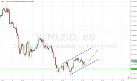 XLMUSD: XLMUSD, Stellar / Dollar, waching 1 hour.