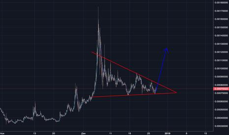 MONABTC: MONA - Треугольник