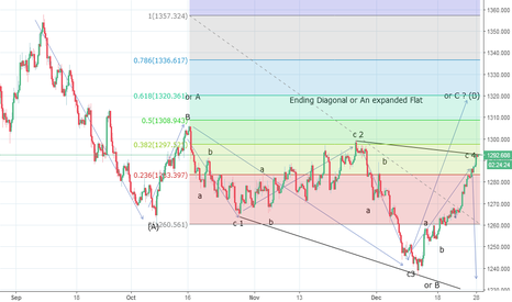 XAUUSD: Gold is Carving an expanded flat or A Diagonal - Dec 28, 2017