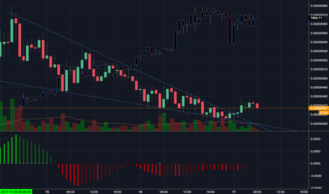 XLMBTC: XLM - Possible Falling Wedge Breakout