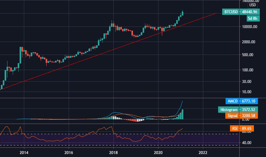 tradingview npxs btc)