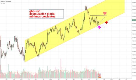 GBPUSD: GBP-USD.