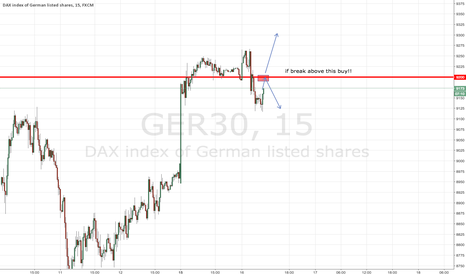 GER30: idea for the dax