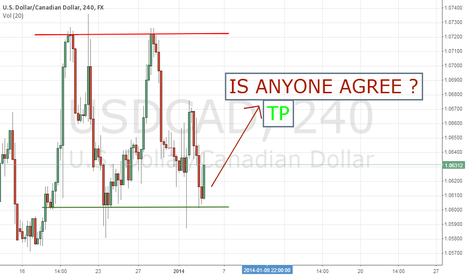USDCAD: IS ANYONE AGREE?