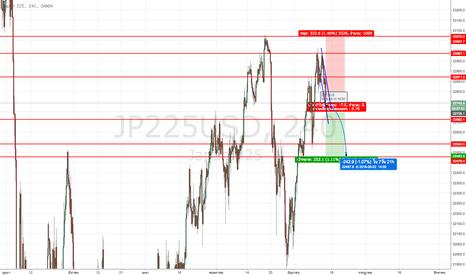 JP225USD: ในส่วนของตลาดหุ้น Nikkei ล่วงหน้าในตอนนี้