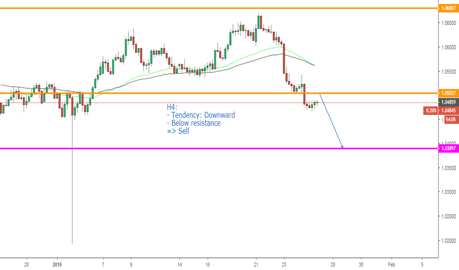 AUDNZD: AUDNZD, Continuous downward on H4.