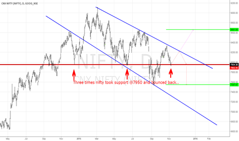 NIFTY: Will result of Bihar election make any impact on Benchmark index