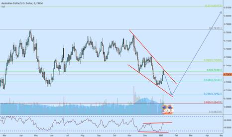AUDUSD: Short as long as the bearish trendline is resisted