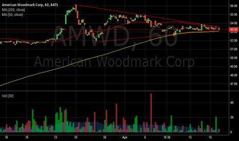 AMWD: American Woodmark (AMWD) Radical EPS Forecast Hikes