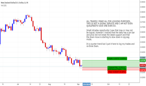 NZDUSD: Intraday long for NZD/USD