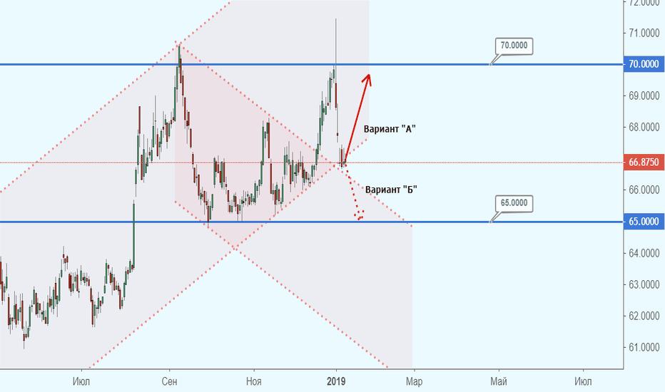 USDRUB_TOM: Рубль скорее жив, чем мертв! Готовимся к прыжку?