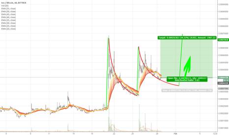 IONBTC: Ion/Btc - The easiest money since crypto started