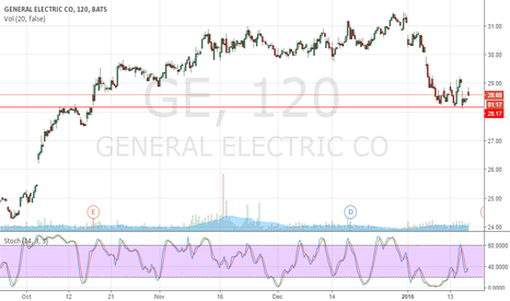 GE: Support GE