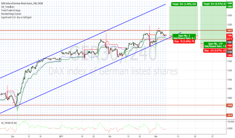 GER30: Long DAX/GER30 - Bullish Channel - Trend continuation