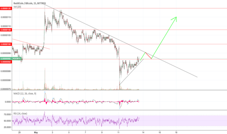 RDDBTC: #RDD is extremely undervalued