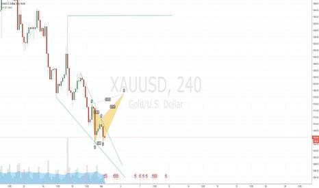 XAUUSD: BUY GOLD!