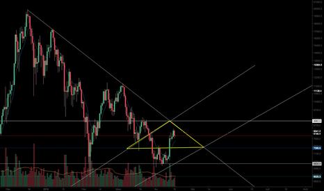 BTCUSD: Le triangle en jaune est le terrain de jeu actuel.