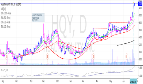 HQY: HQY clears pivot from breakaway gap up