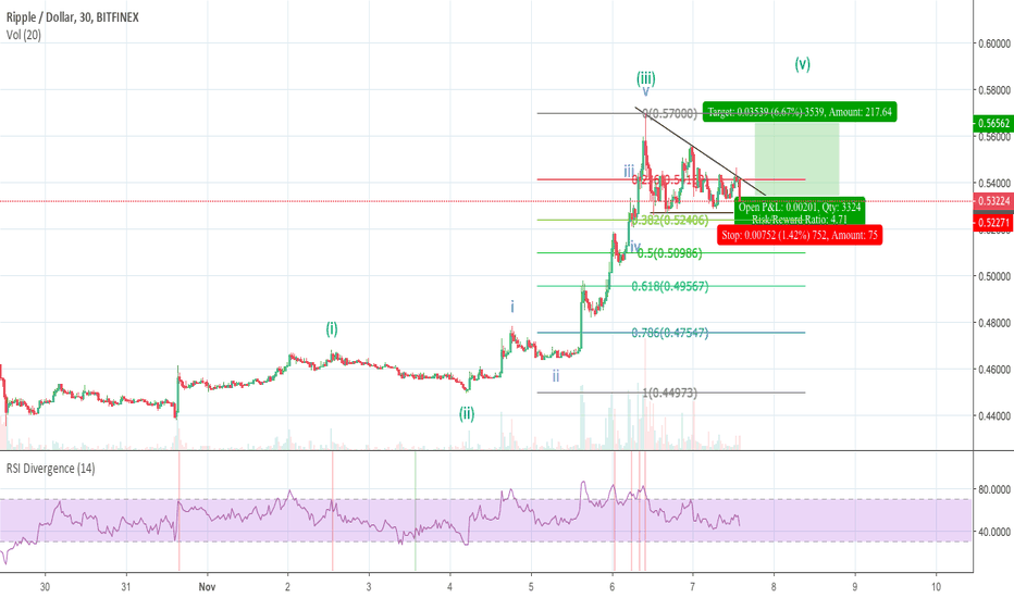 XRPUSD: XRP One more wave to go