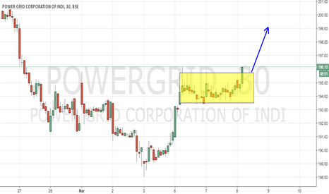 POWERGRID: PowerGrid - Breaking Out Range