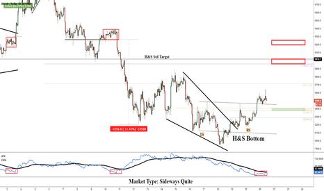 BTCUSD: Bitcoin (BTC): Bullish Pattern on Extremely Low Volatility