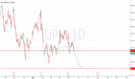 UPL: UPL